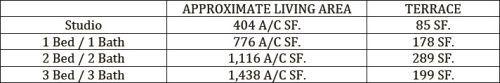 BrickellHouse unit sizes