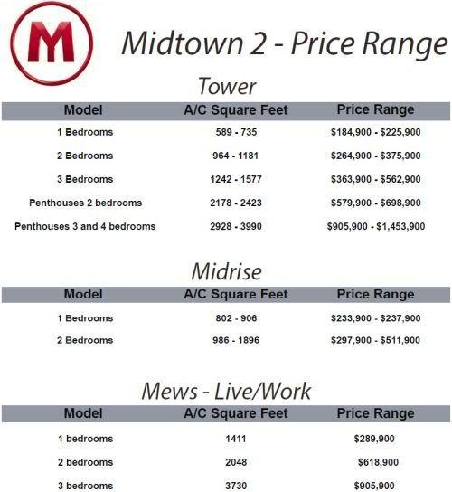 Midtown 2 pricing