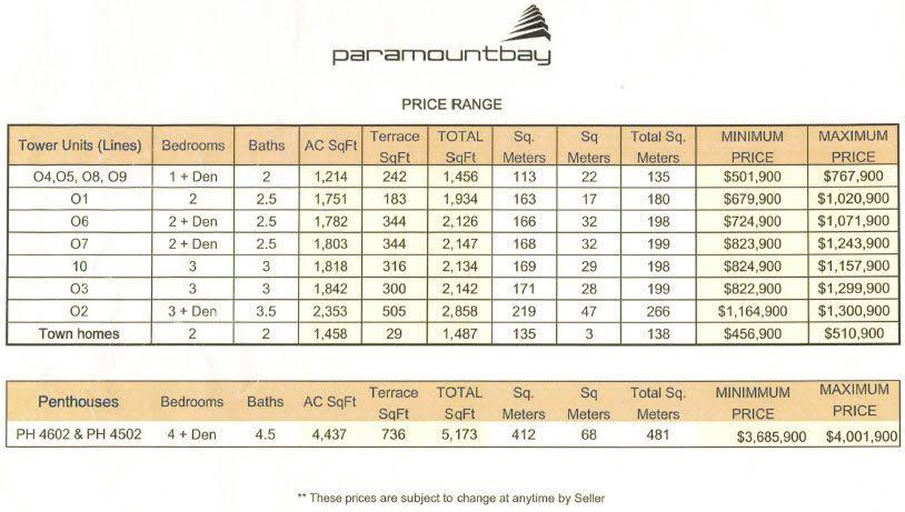 Paramount Bay pricing