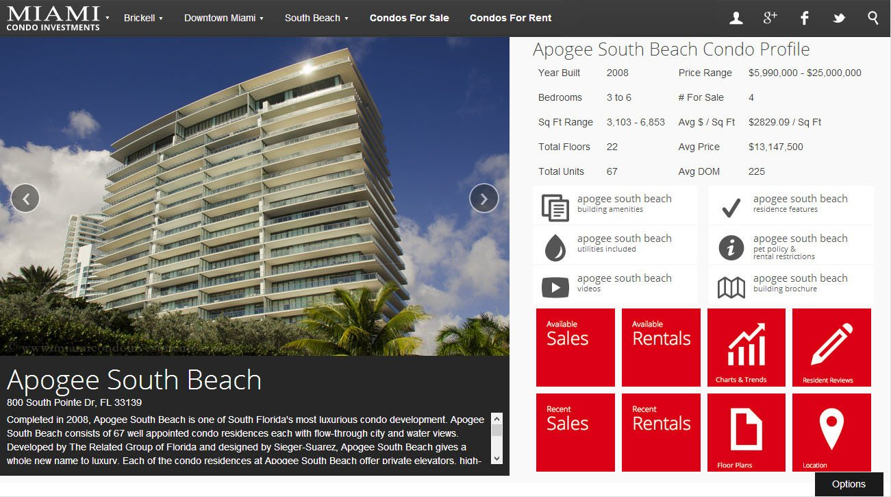 Miami Condo Investments new building profile pages