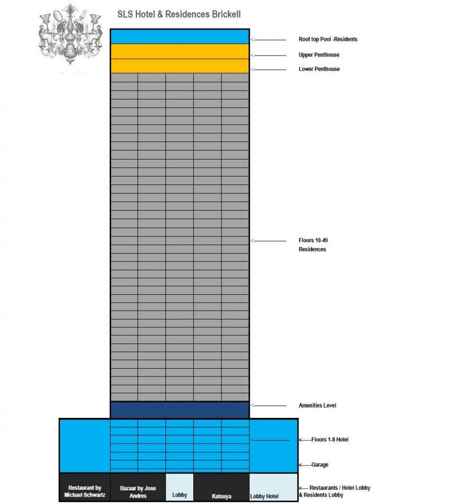 SLS Brickell Residences site-plan