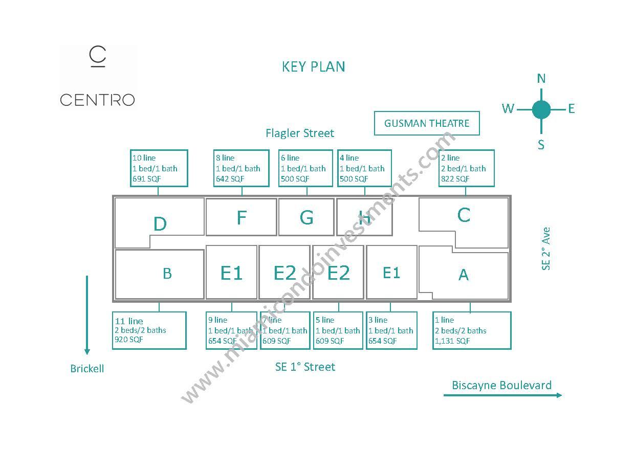 Centro Site Plan