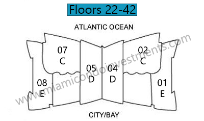 Jade Beach site plan floors 22 to 42