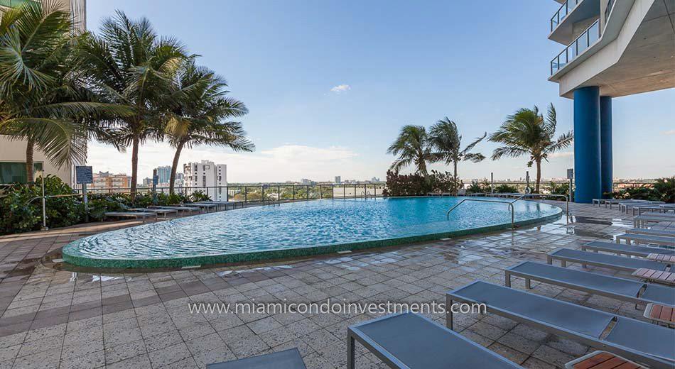 Miami River Condos Sales Rentals