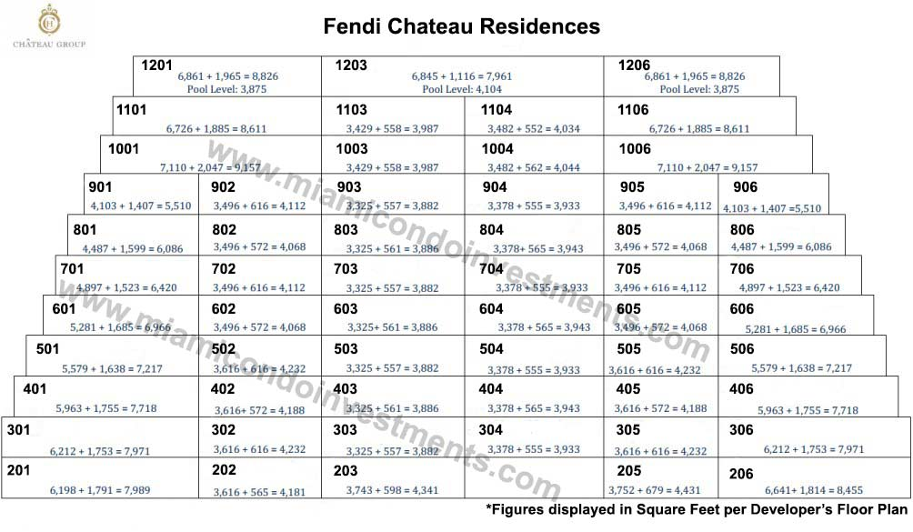 fendi-chateau-residences-site-plan-wm