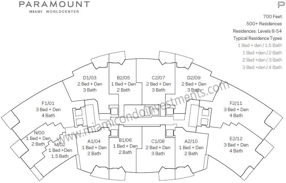 Paramount Miami Worldcenter siteplan