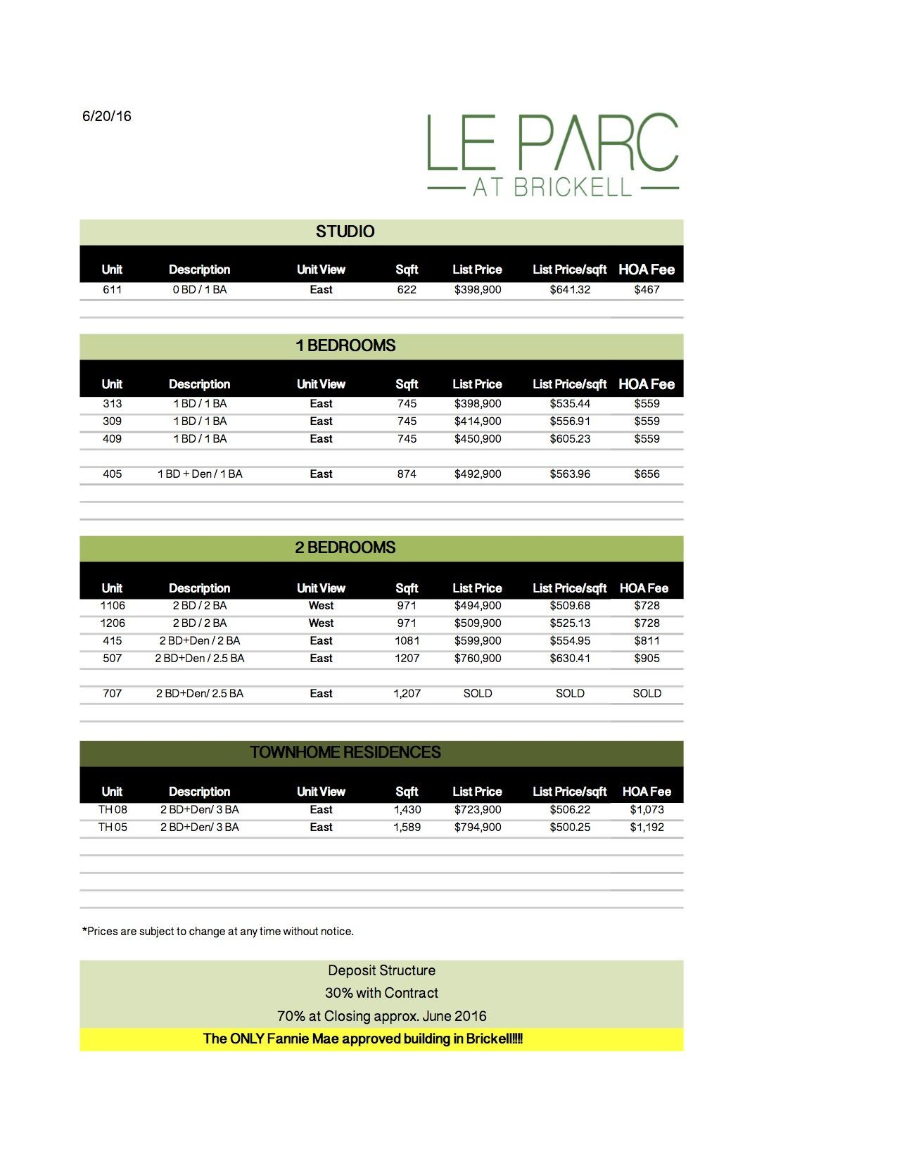 LeParc 6_20_16 All Availability