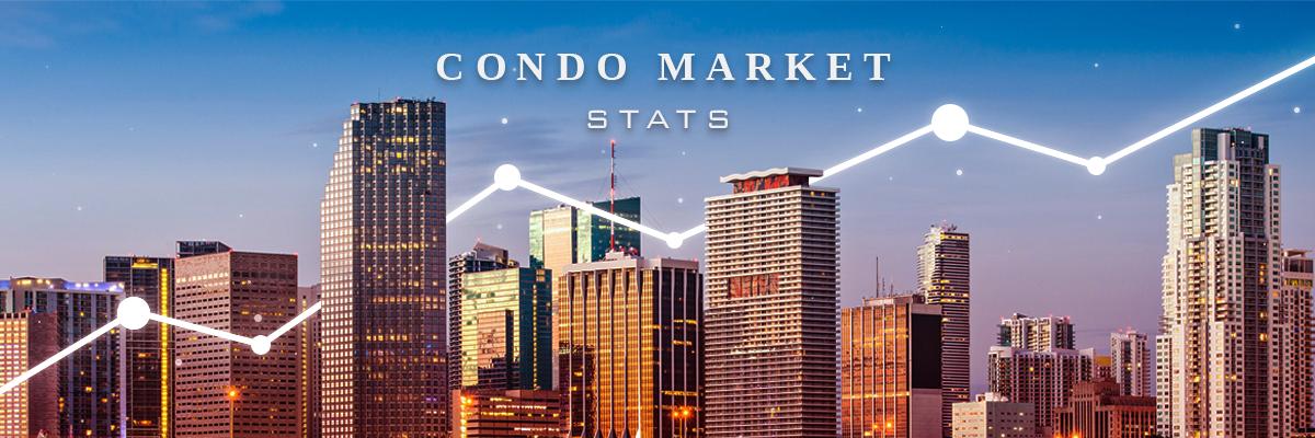 condo market stats Miami
