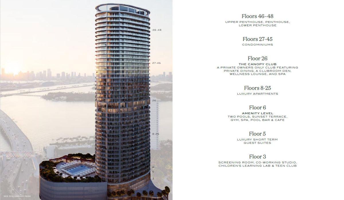 Five Park Miami Beach key plan