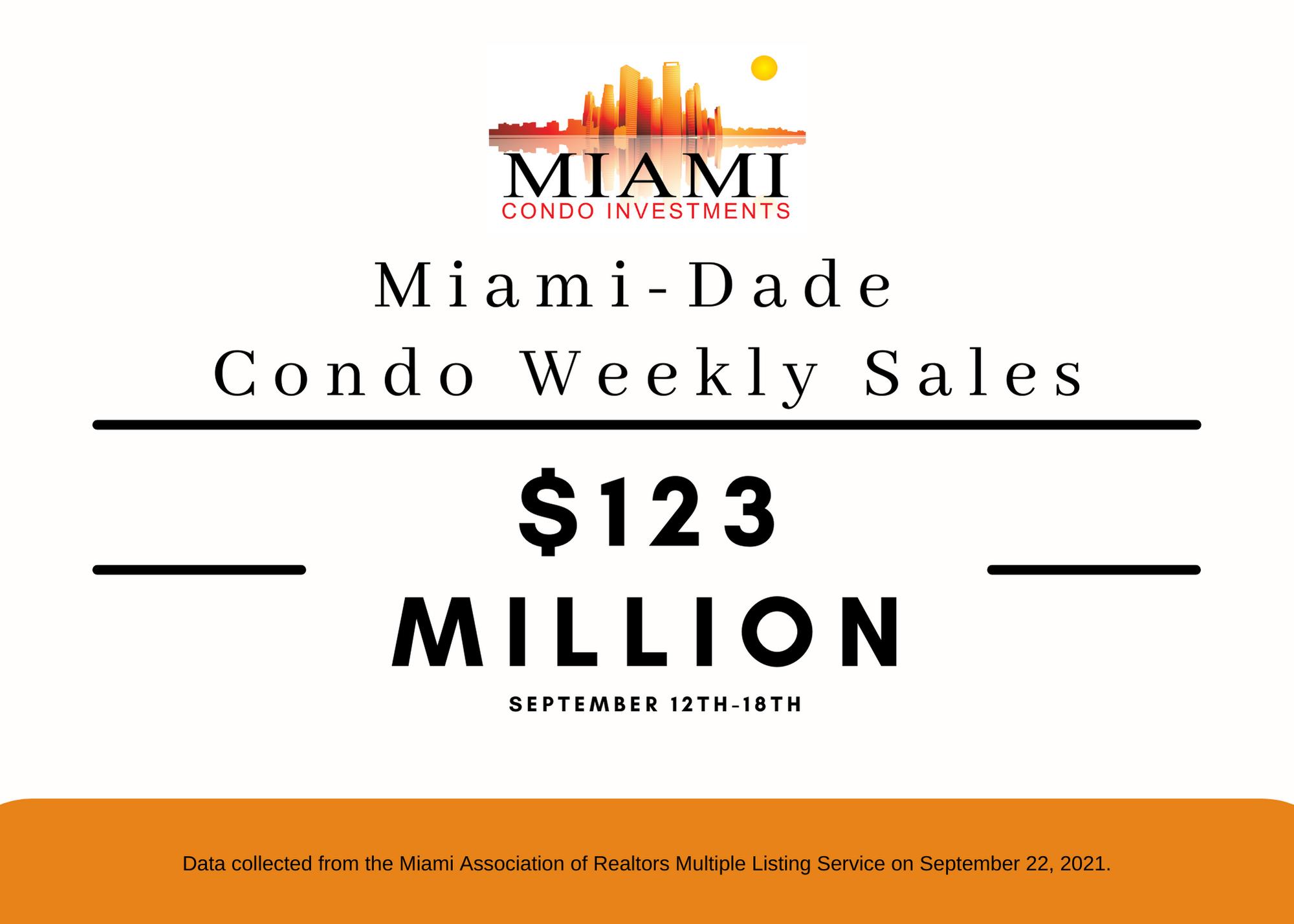 Miami Dade Weekly Condo Sales September 12th-18th